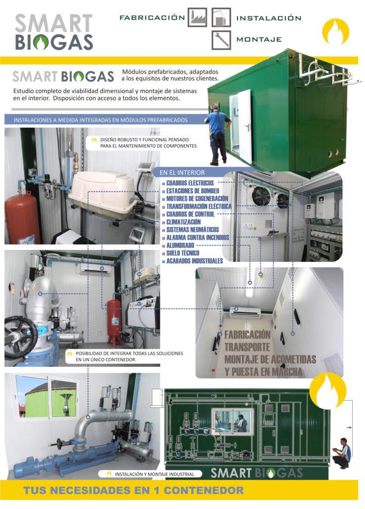 INDEREN Smart Biogás LUDAN Estrella Levante Murcia