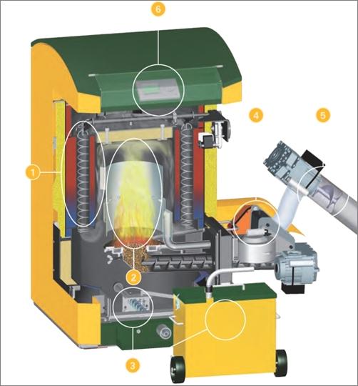 Calefacción con biomasa es rentable 01
