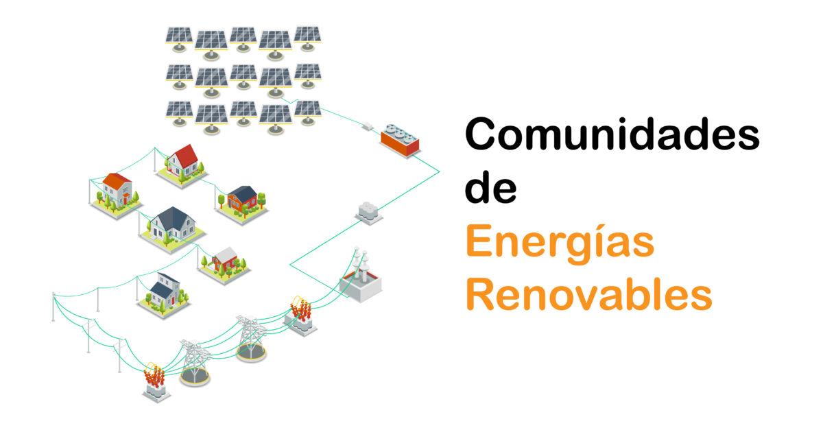 Comunidades de Energias Renovables-INDEREN-01
